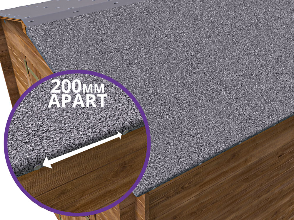 How To Felt A Shed Roof All Your Faqs, Roofing Felt Under Laminate Flooring