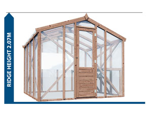 Greenhouses Avoid Planning Permission 2.4 x 2.4