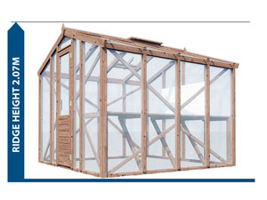 Greenhouses Avoid Planning Permission 2.4 x 2.4 II