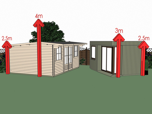 log cabin and garden office permitted heights