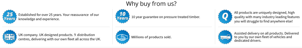 why buy from us banner dunster house