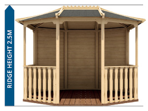 Wooden Gazebo Avoid Planning Permission