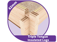 62mm triple tongue insulated logs